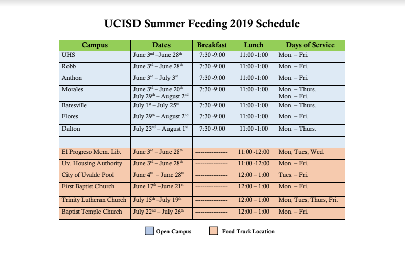 Summer Feeding Schedule