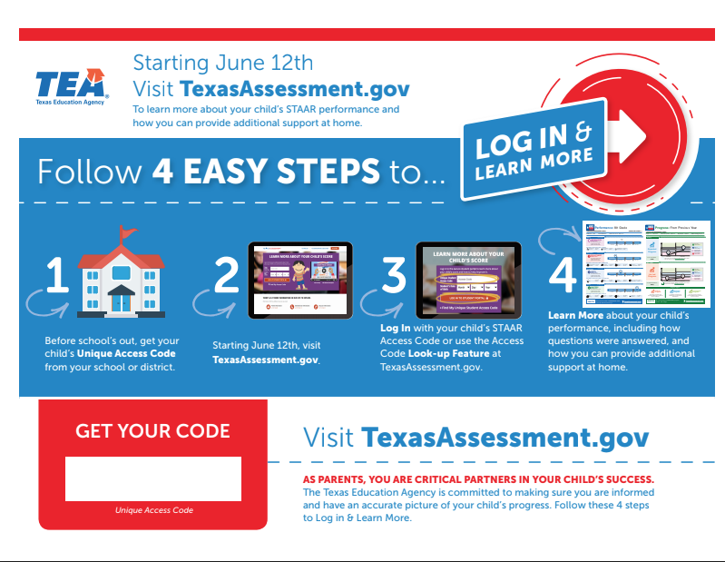 Texas Assessment...Login to view STAAR scores!